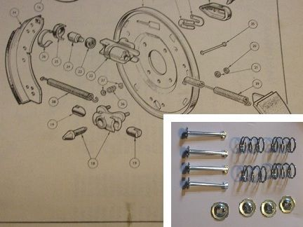 FRONT or REAR BRAKE SHOE FITTING KIT (Triumph Herald) (1959- 71)