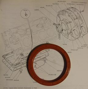 REAR ENGINE OIL SEAL - CRANKSHAFT (Triumph TR7) (1975- 81)