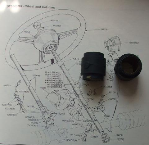 STEERING COLUMN BUSHES x2 (Triumph Spitfire & GT6) (1962- 80)