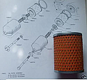OIL FILTER (Triumph TR7) (1975- 81)