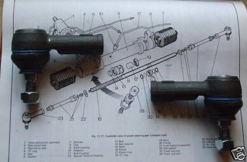 TRACK ROD ENDS x2 (Jaguar XK8) (Oct 1996- ) (Metric)